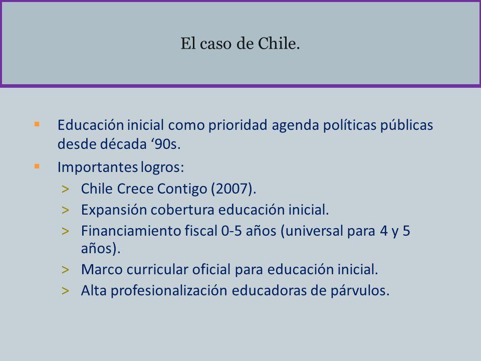 El caso de Chile. Educación inicial como prioridad agenda políticas públicas desde década '90s. Importantes logros: