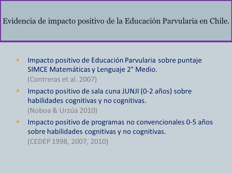Evidencia de impacto positivo de la Educación Parvularia en Chile.