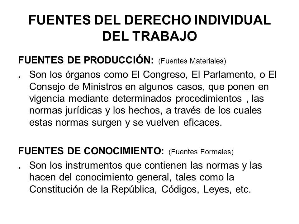 FUENTES DEL DERECHO INDIVIDUAL DEL TRABAJO