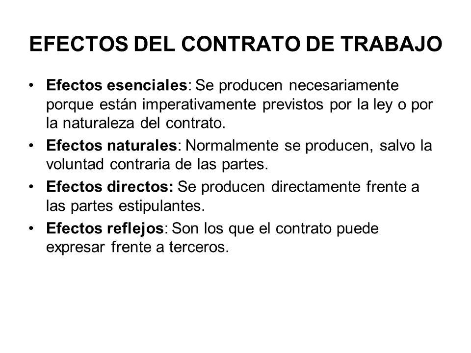 EFECTOS DEL CONTRATO DE TRABAJO