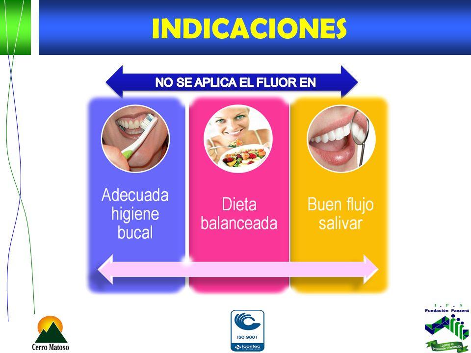 INDICACIONES NO SE APLICA EL FLUOR EN