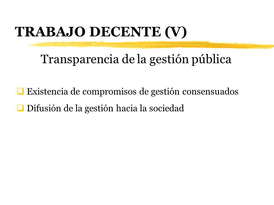 Transparencia de la gestión pública