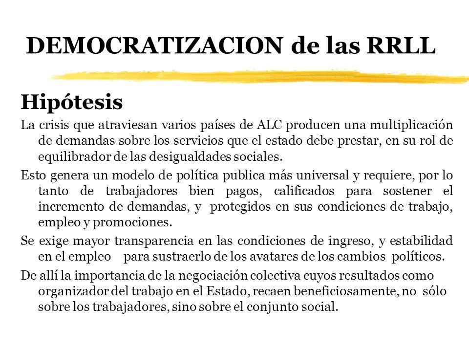 DEMOCRATIZACION de las RRLL
