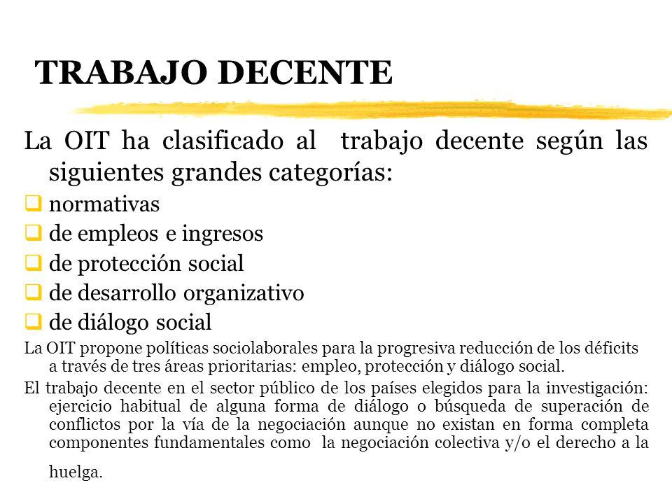 TRABAJO DECENTE La OIT ha clasificado al trabajo decente según las siguientes grandes categorías: normativas.