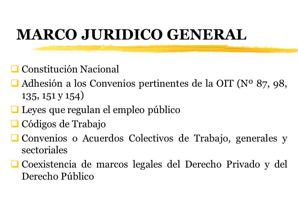MARCO JURIDICO GENERAL