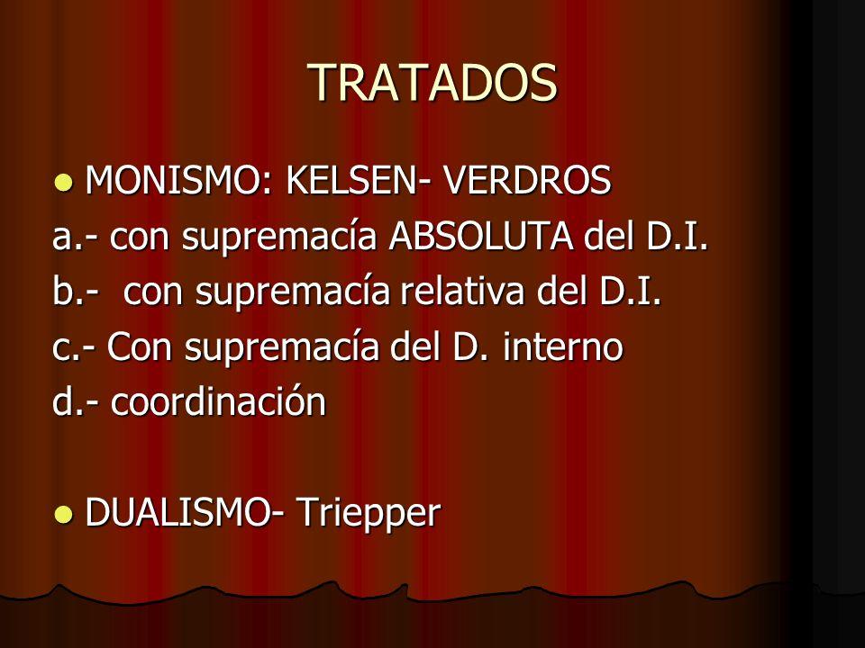 TRATADOS MONISMO: KELSEN- VERDROS a.- con supremacía ABSOLUTA del D.I.