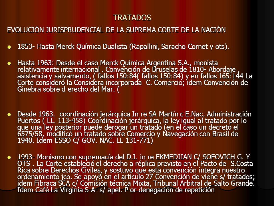 TRATADOS EVOLUCIÓN JURISPRUDENCIAL DE LA SUPREMA CORTE DE LA NACIÓN