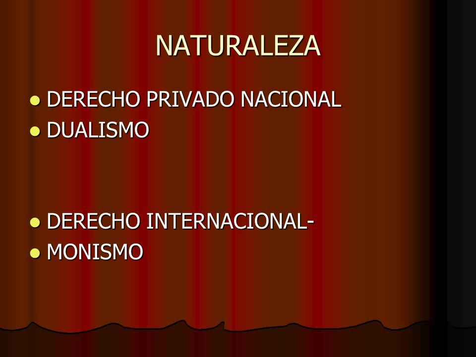 NATURALEZA DERECHO PRIVADO NACIONAL DUALISMO DERECHO INTERNACIONAL-