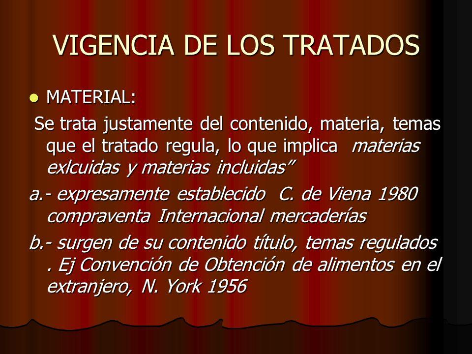VIGENCIA DE LOS TRATADOS