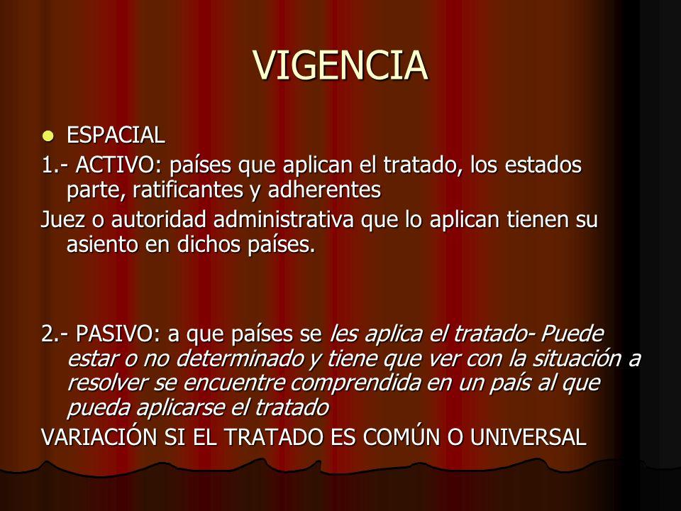 VIGENCIA ESPACIAL. 1.- ACTIVO: países que aplican el tratado, los estados parte, ratificantes y adherentes.