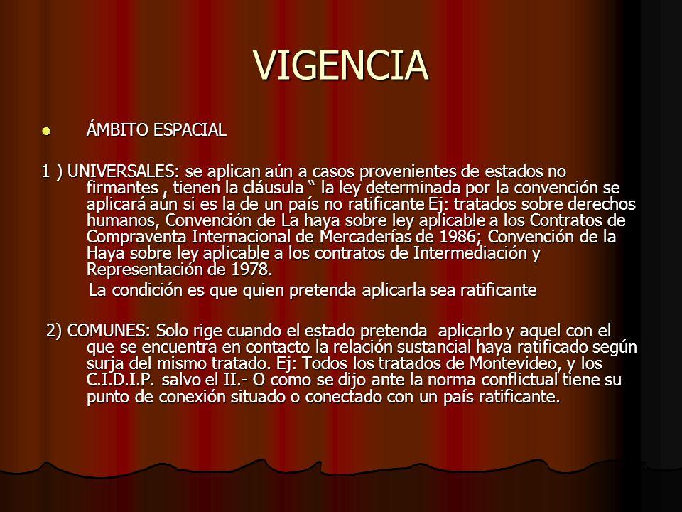VIGENCIA ÁMBITO ESPACIAL