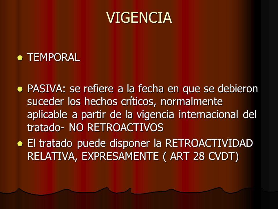 VIGENCIA TEMPORAL.