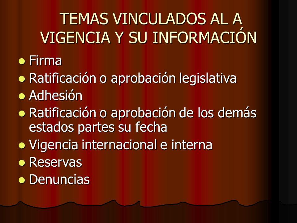 TEMAS VINCULADOS AL A VIGENCIA Y SU INFORMACIÓN