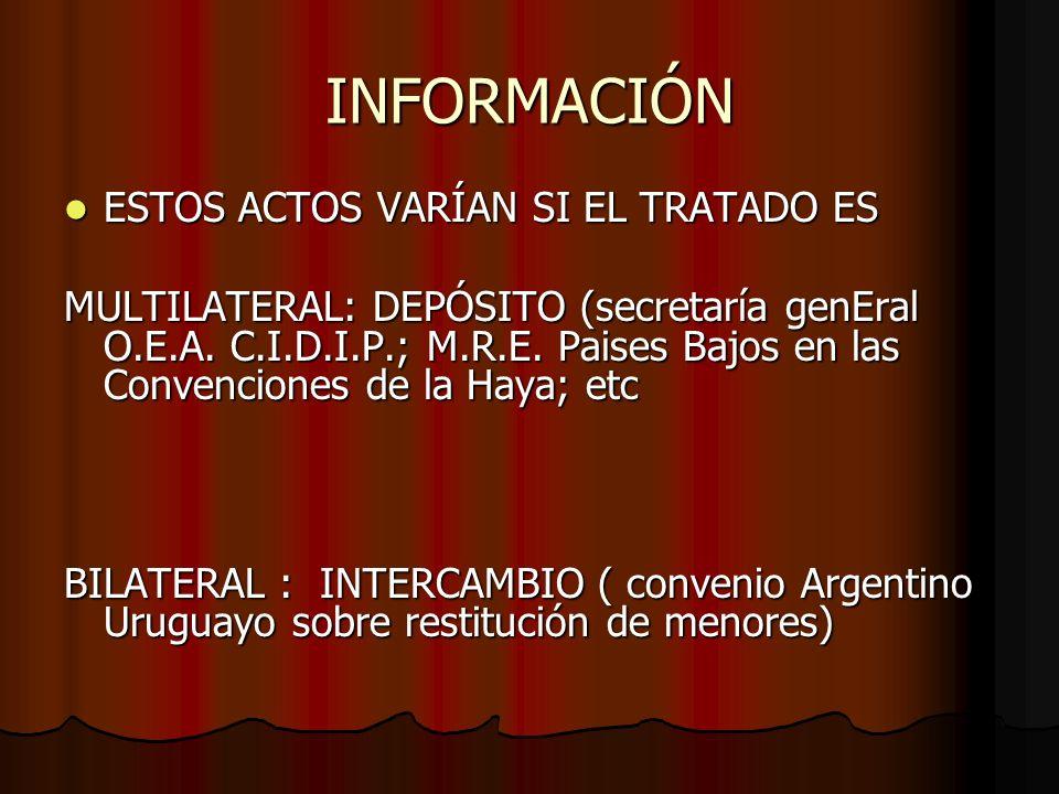 INFORMACIÓN ESTOS ACTOS VARÍAN SI EL TRATADO ES