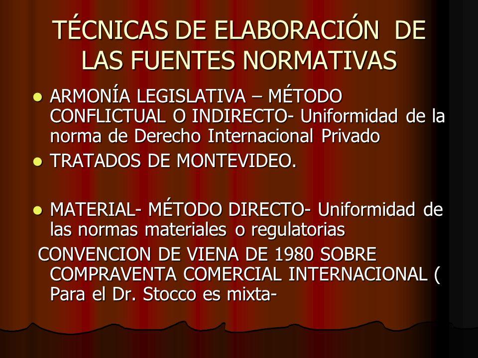 TÉCNICAS DE ELABORACIÓN DE LAS FUENTES NORMATIVAS