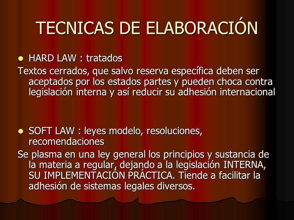 TECNICAS DE ELABORACIÓN