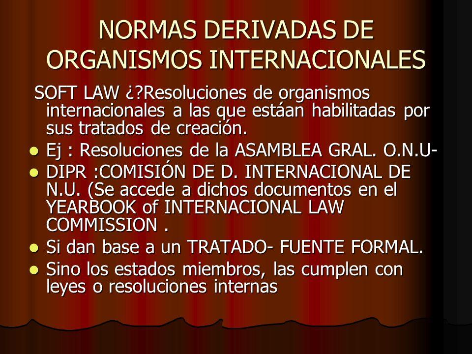 NORMAS DERIVADAS DE ORGANISMOS INTERNACIONALES