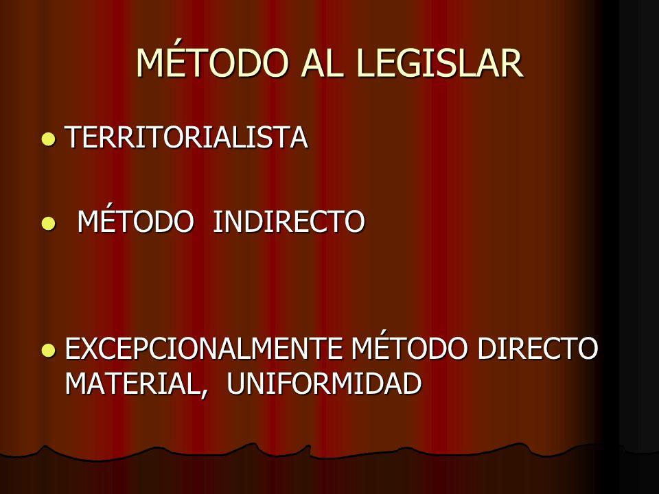 MÉTODO AL LEGISLAR TERRITORIALISTA MÉTODO INDIRECTO