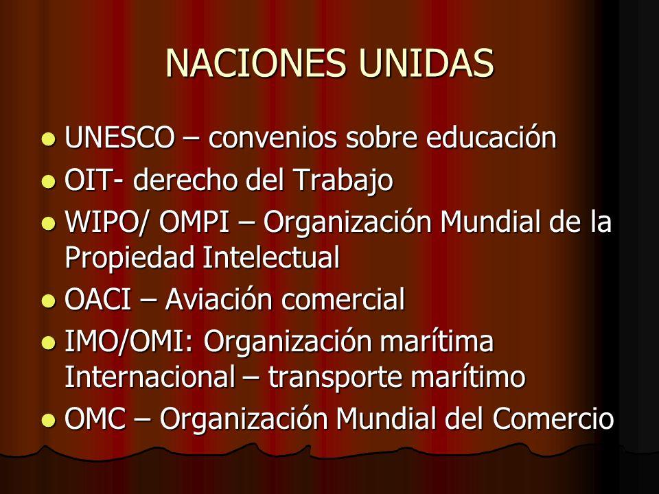 NACIONES UNIDAS UNESCO – convenios sobre educación