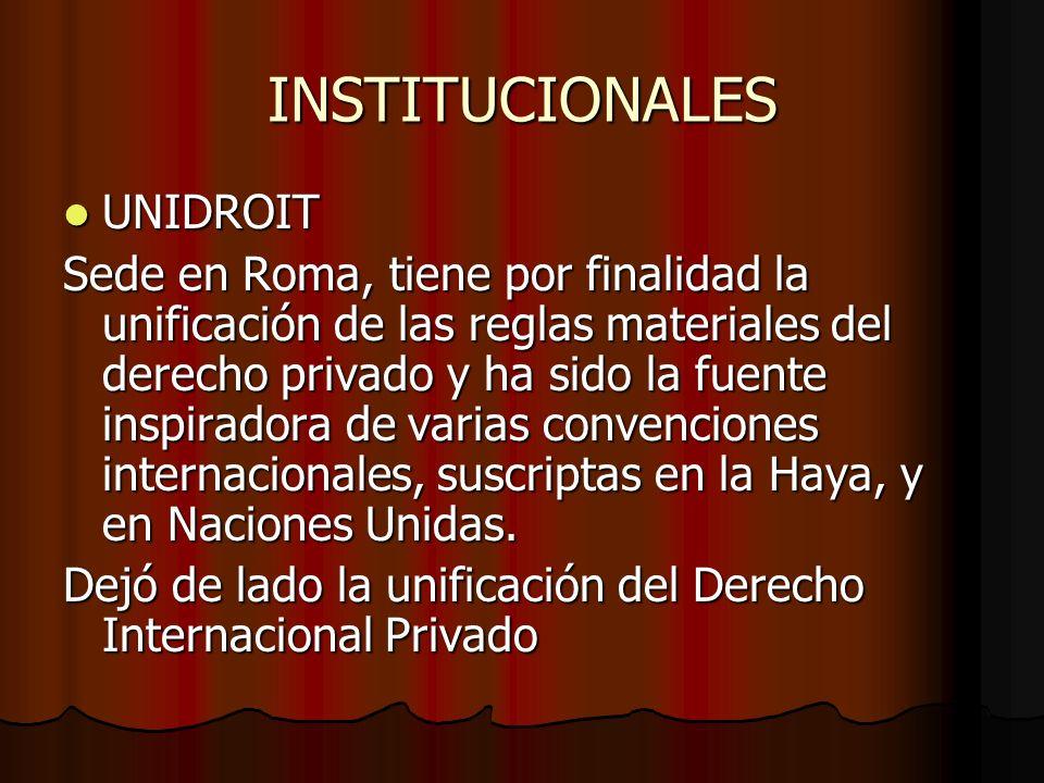 INSTITUCIONALES UNIDROIT