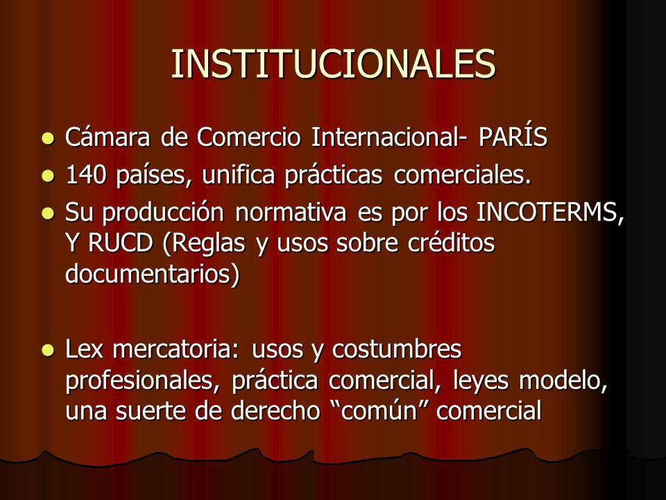 INSTITUCIONALES Cámara de Comercio Internacional- PARÍS