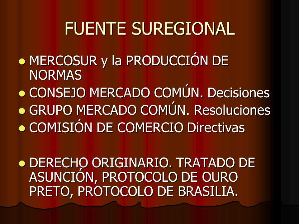FUENTE SUREGIONAL MERCOSUR y la PRODUCCIÓN DE NORMAS