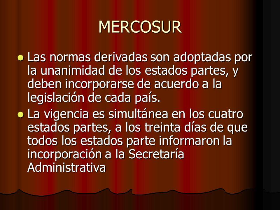 MERCOSUR Las normas derivadas son adoptadas por la unanimidad de los estados partes, y deben incorporarse de acuerdo a la legislación de cada país.
