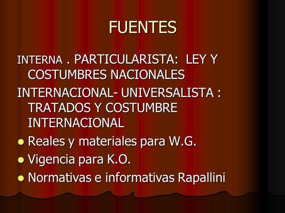 FUENTES INTERNA . PARTICULARISTA: LEY Y COSTUMBRES NACIONALES. INTERNACIONAL- UNIVERSALISTA : TRATADOS Y COSTUMBRE INTERNACIONAL.