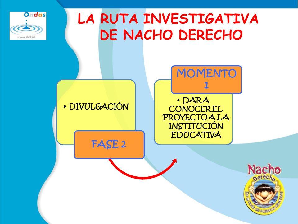 DAR A CONOCER EL PROYECTO A LA INSTITUCIÓN EDUCATIVA