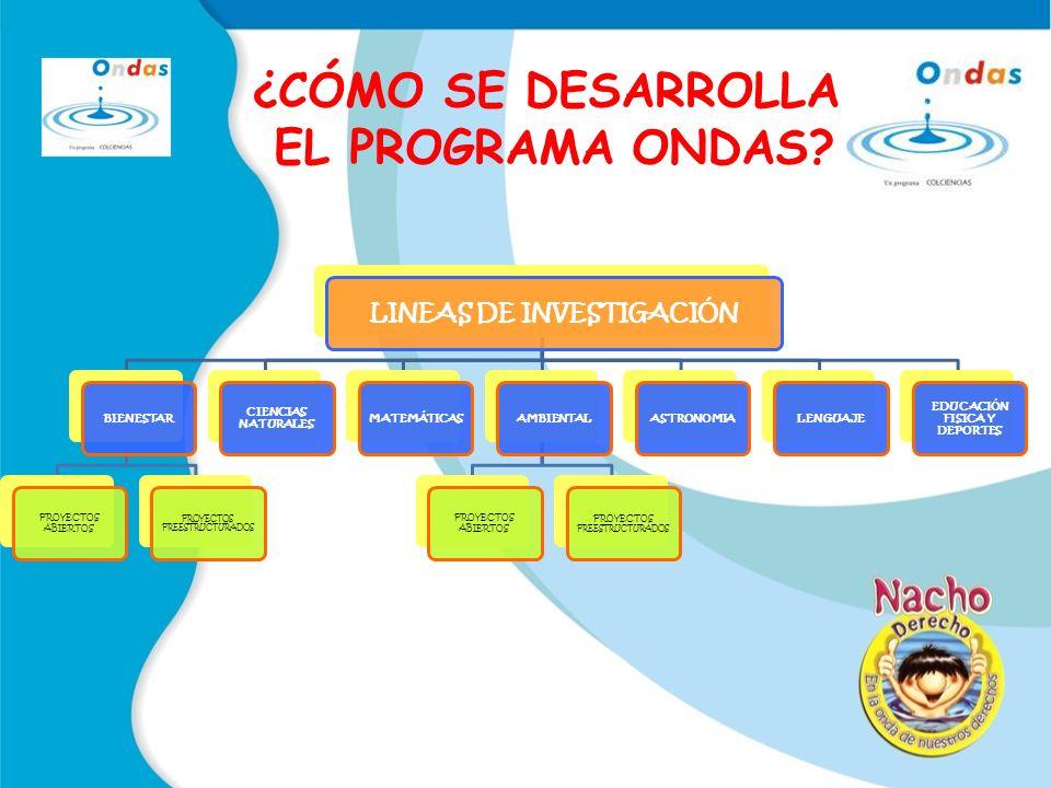 LINEAS DE INVESTIGACIÓN EDUCACIÓN FISICA Y DEPORTES