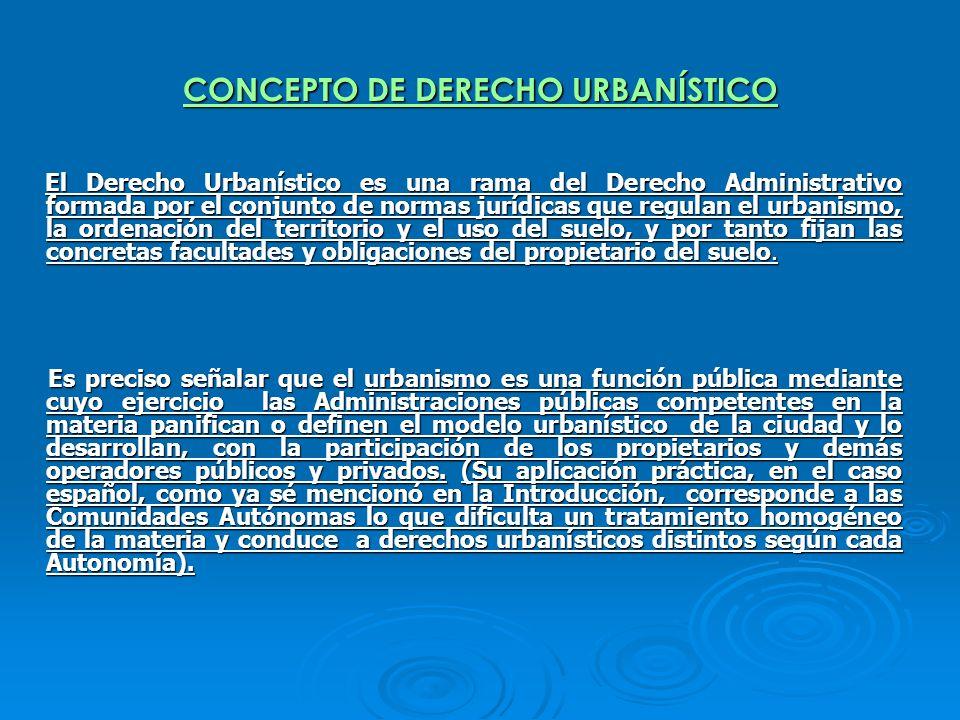 CONCEPTO DE DERECHO URBANÍSTICO