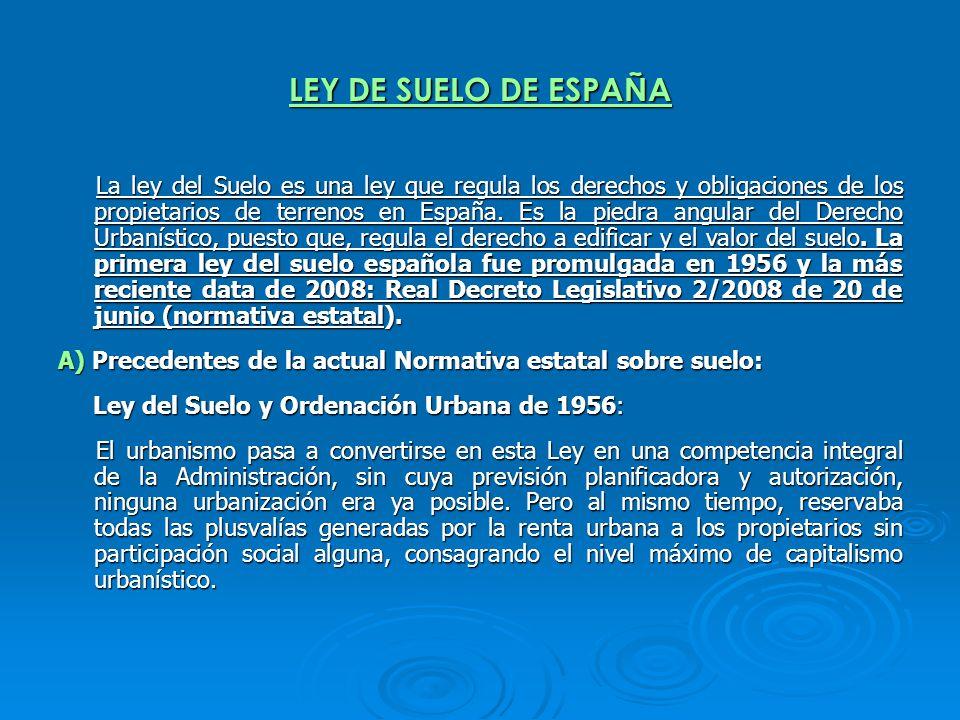 LEY DE SUELO DE ESPAÑA