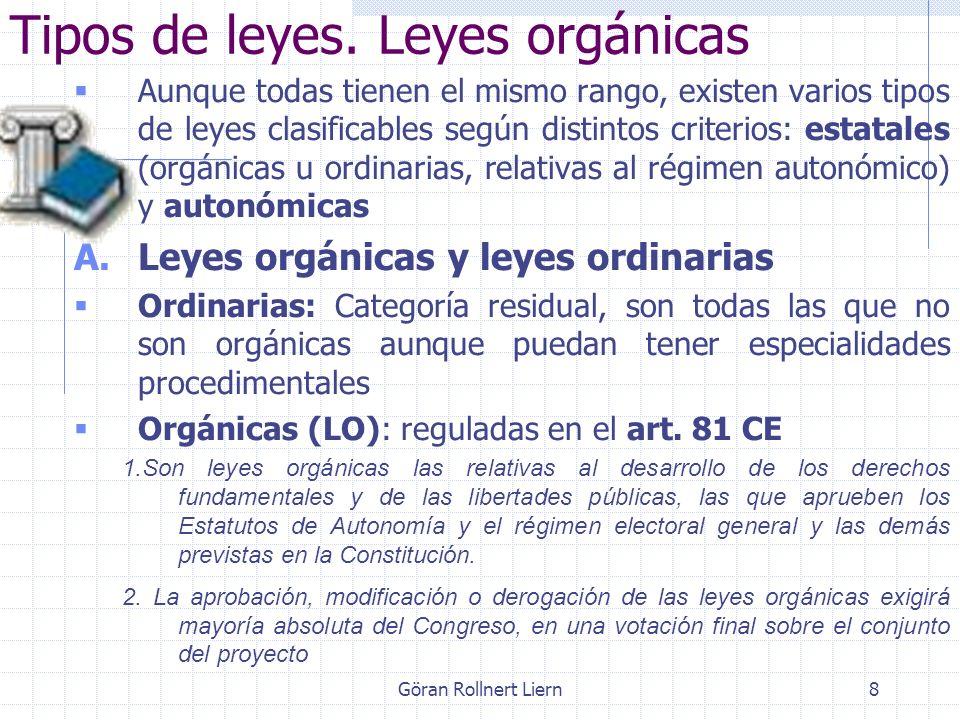 Tipos de leyes. Leyes orgánicas