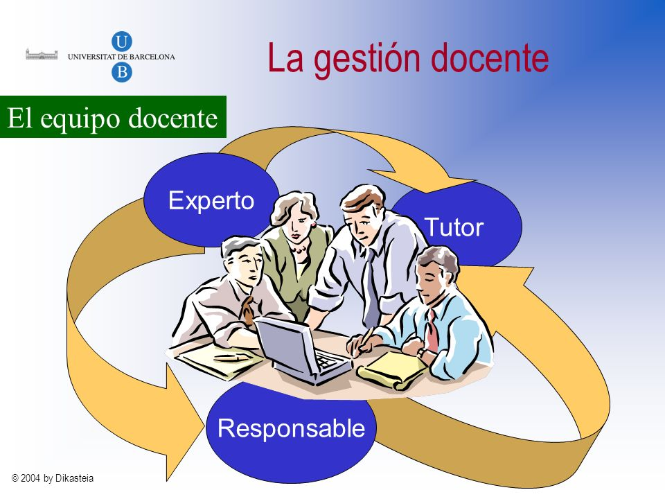 La gestión docente El equipo docente Experto Tutor Responsable