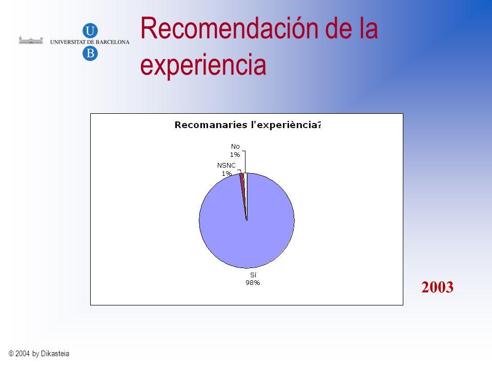 Recomendación de la experiencia
