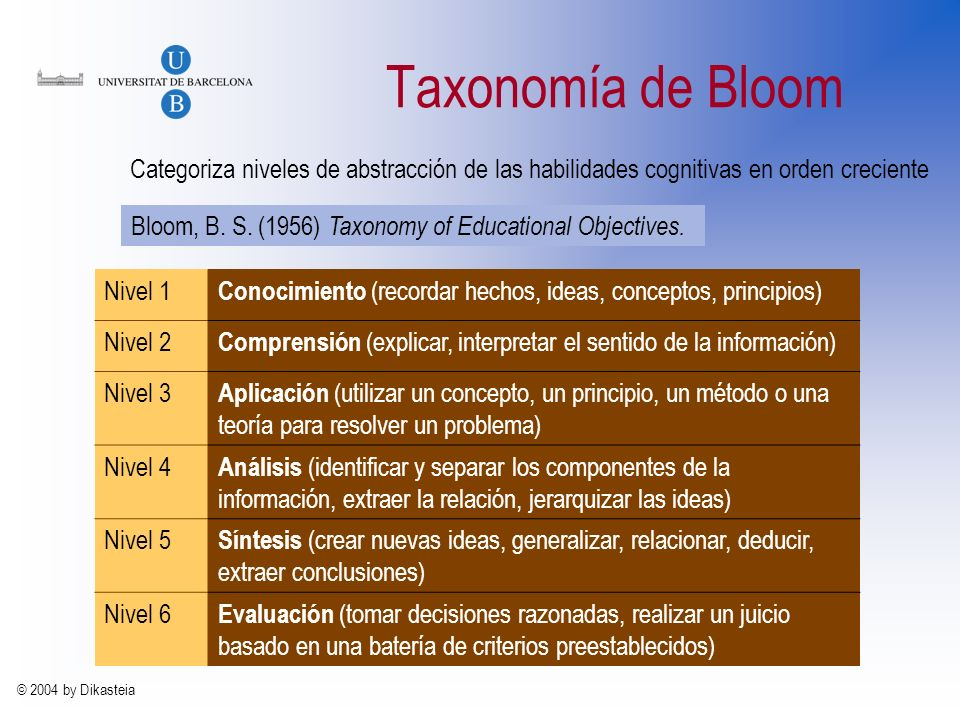 Bloom, B. S. (1956) Taxonomy of Educational Objectives.