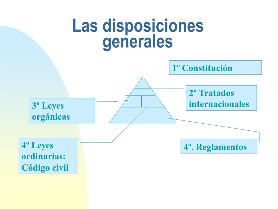 Las disposiciones generales
