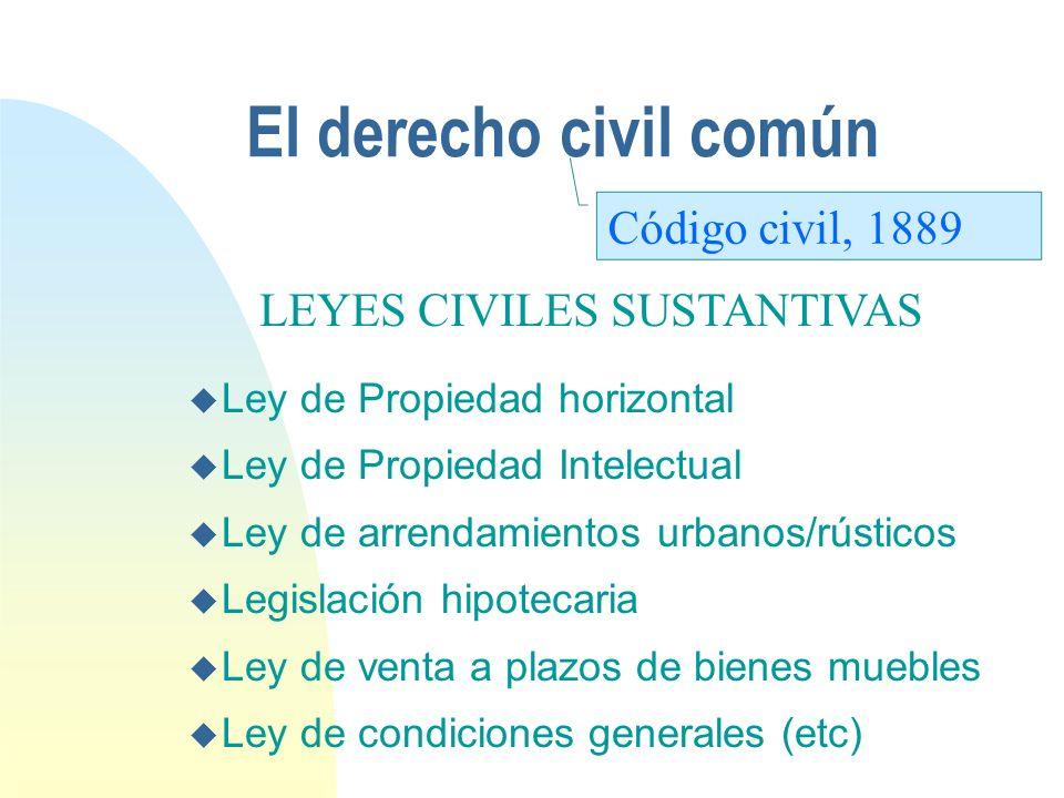El derecho civil común Código civil, 1889 LEYES CIVILES SUSTANTIVAS