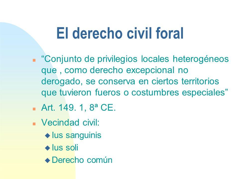 29/03/2017 El derecho civil foral.