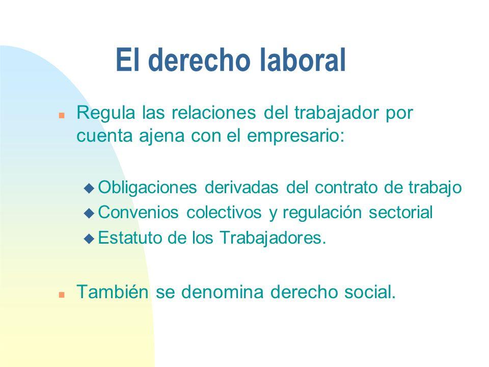 29/03/2017 El derecho laboral. Regula las relaciones del trabajador por cuenta ajena con el empresario: