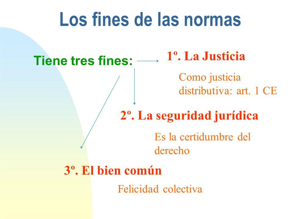 Los fines de las normas 1º. La Justicia Tiene tres fines: