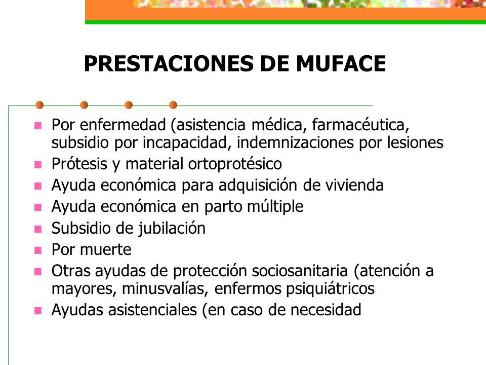 PRESTACIONES DE MUFACE