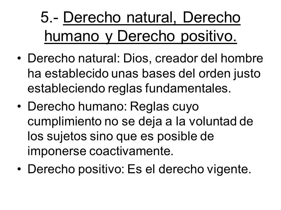 5.- Derecho natural, Derecho humano y Derecho positivo.