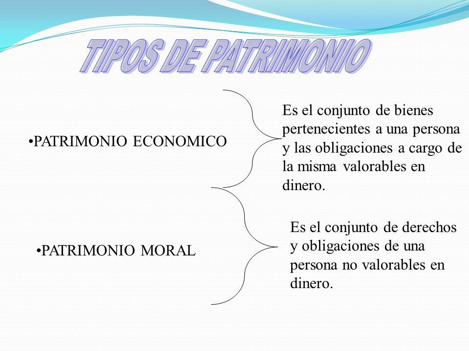 TIPOS DE PATRIMONIO Es el conjunto de bienes pertenecientes a una persona y las obligaciones a cargo de la misma valorables en dinero.