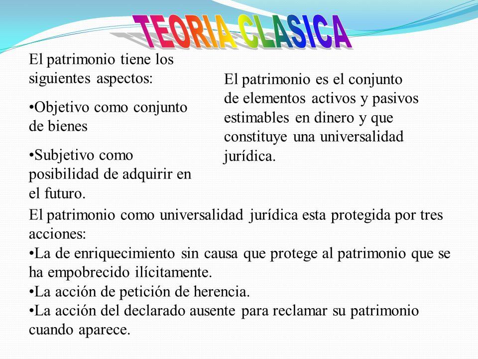 TEORIA CLASICA El patrimonio tiene los siguientes aspectos: