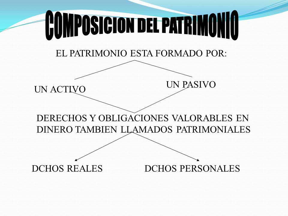 COMPOSICION DEL PATRIMONIO