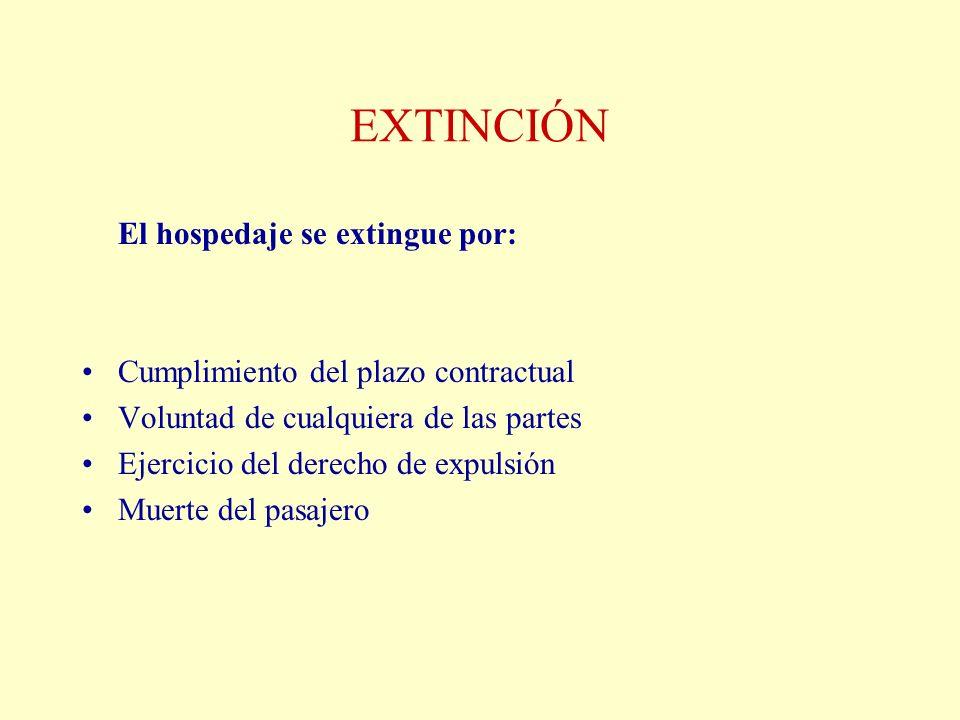 EXTINCIÓN El hospedaje se extingue por: