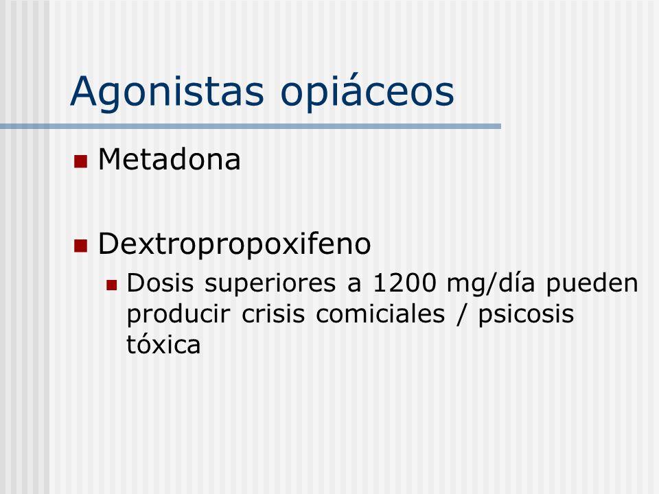 Agonistas opiáceos Metadona Dextropropoxifeno