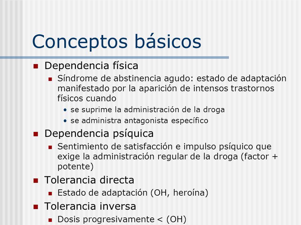 Conceptos básicos Dependencia física Dependencia psíquica
