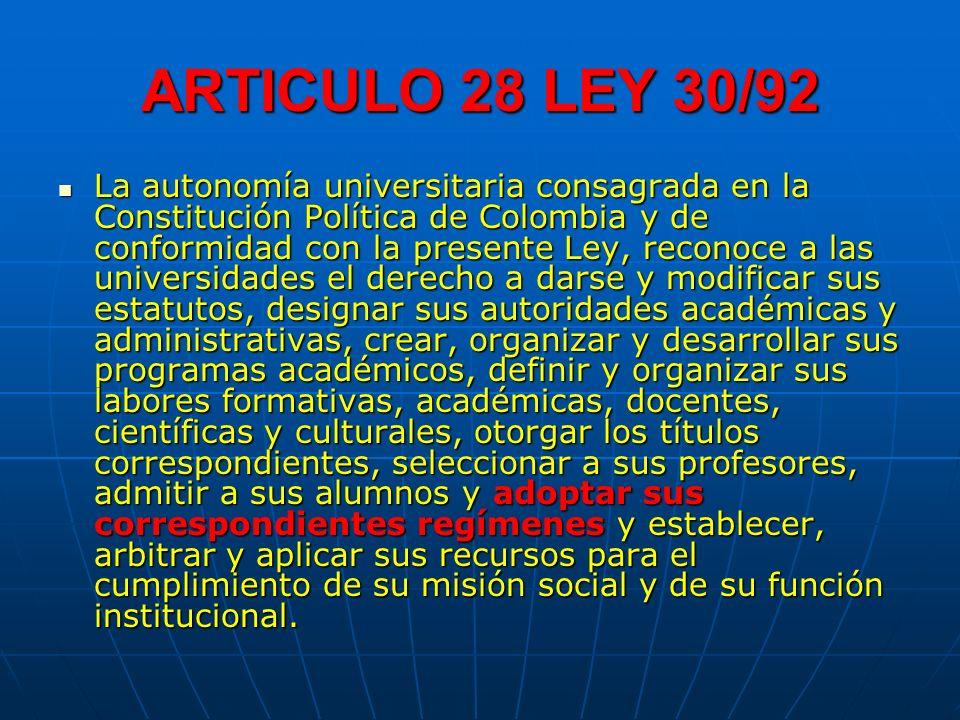 ARTICULO 28 LEY 30/92